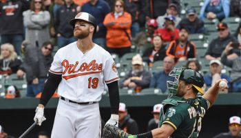 Orioles Chris Davis leaves game after apparent verbal altercation with manager Brandon Hyde